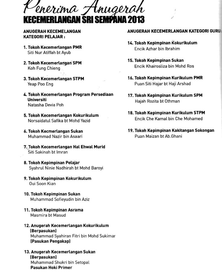 senarai anugeras 001
